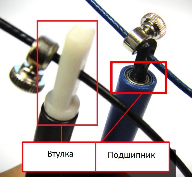 https://way4you.com.ua/images/upload/speedrope1.jpg